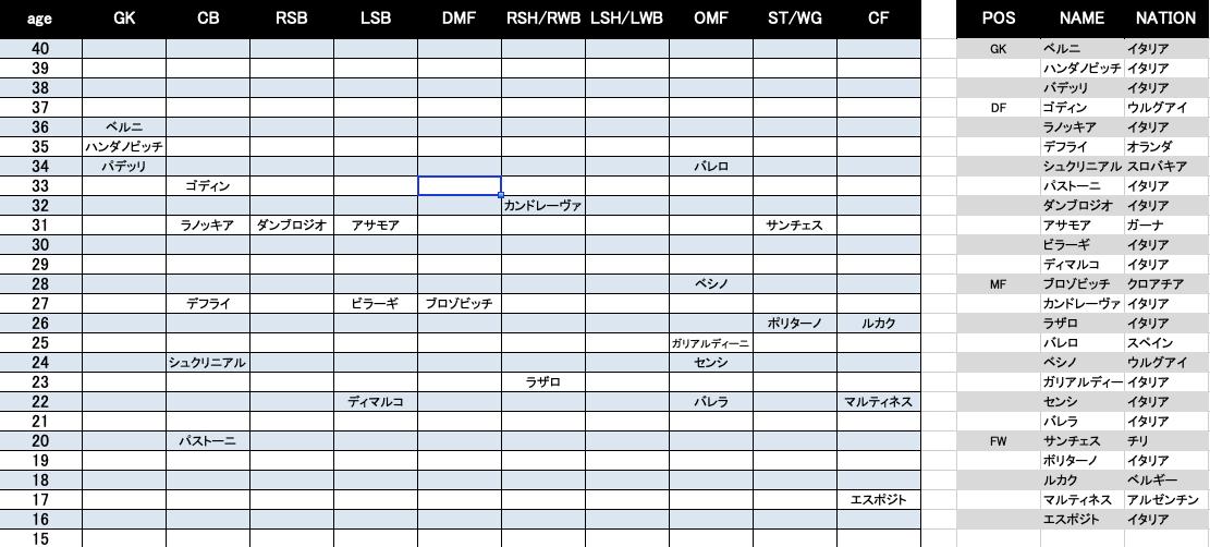 f:id:yamadaman0618:20200108222047p:plain