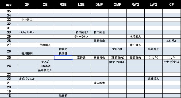 f:id:yamadaman0618:20200111201537p:plain