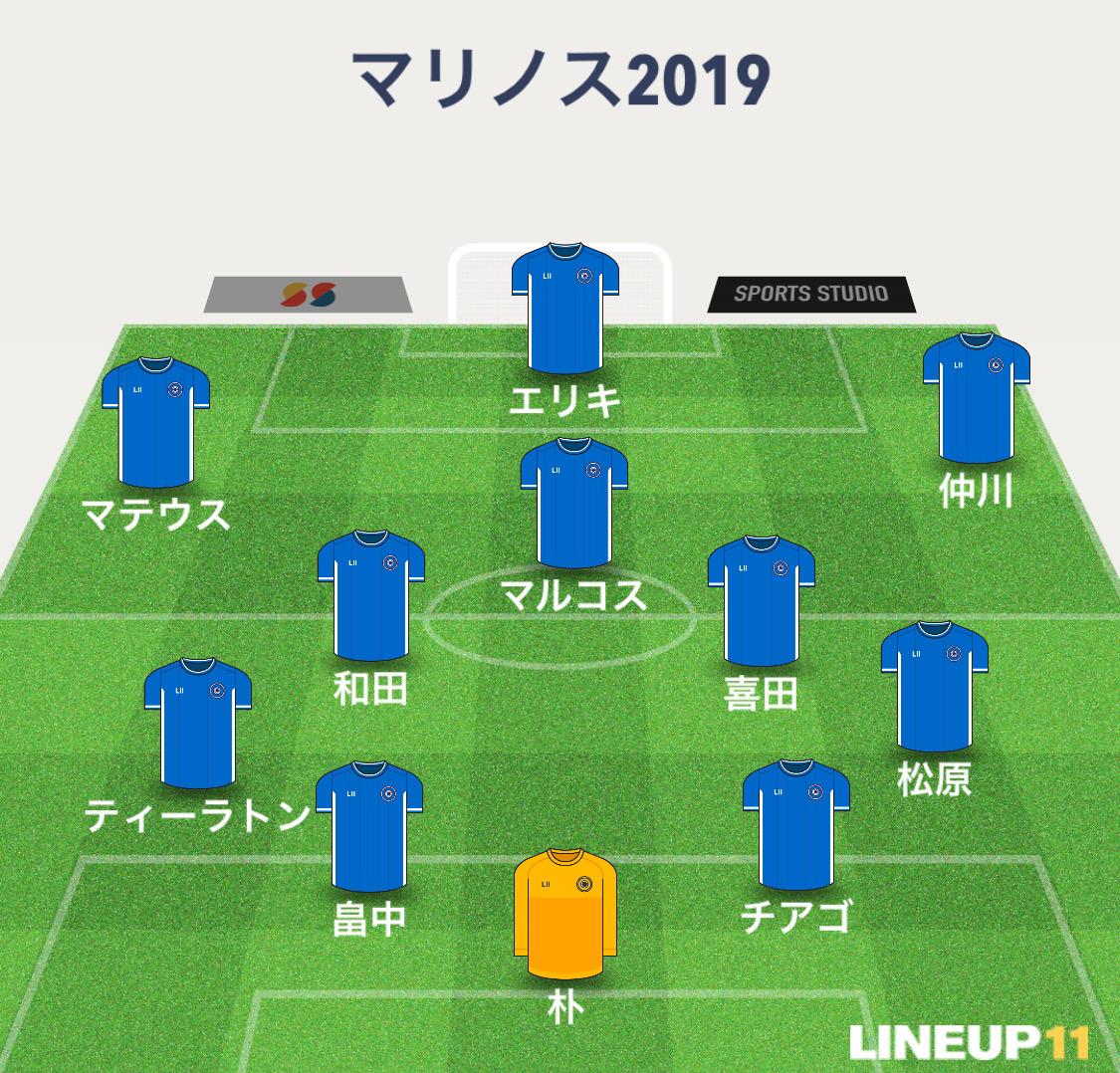 f:id:yamadaman0618:20200111204426j:plain