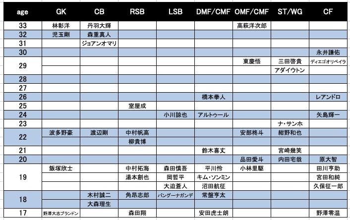 f:id:yamadaman0618:20200118214921p:plain