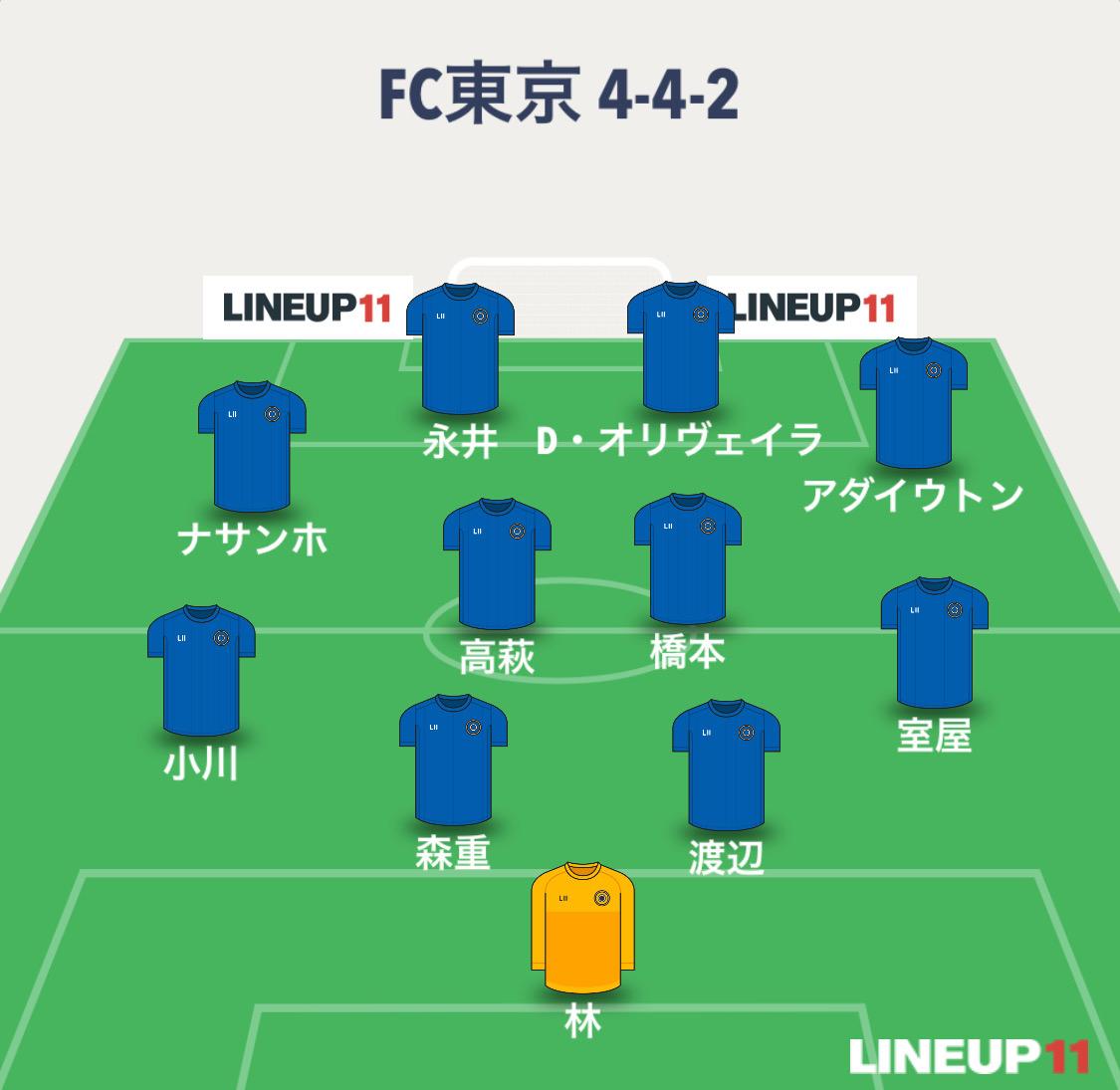 f:id:yamadaman0618:20200118220238j:plain