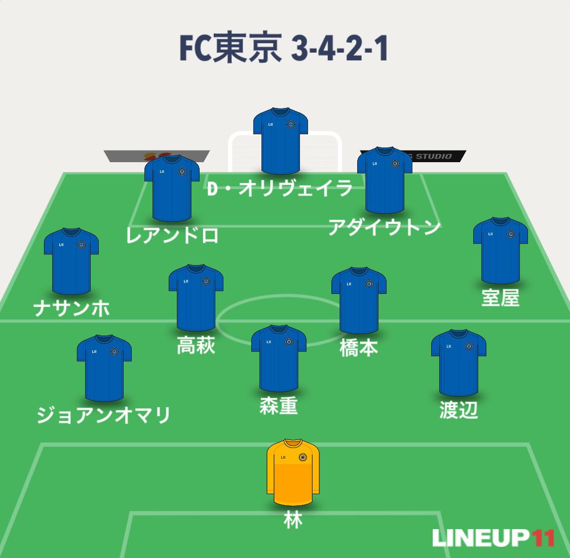 f:id:yamadaman0618:20200118220242j:plain