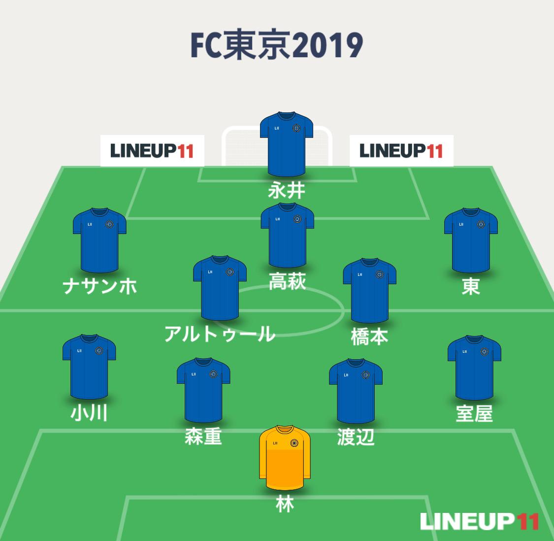 f:id:yamadaman0618:20200118220254j:plain