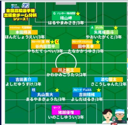f:id:yamadaman0618:20200120145449p:plain