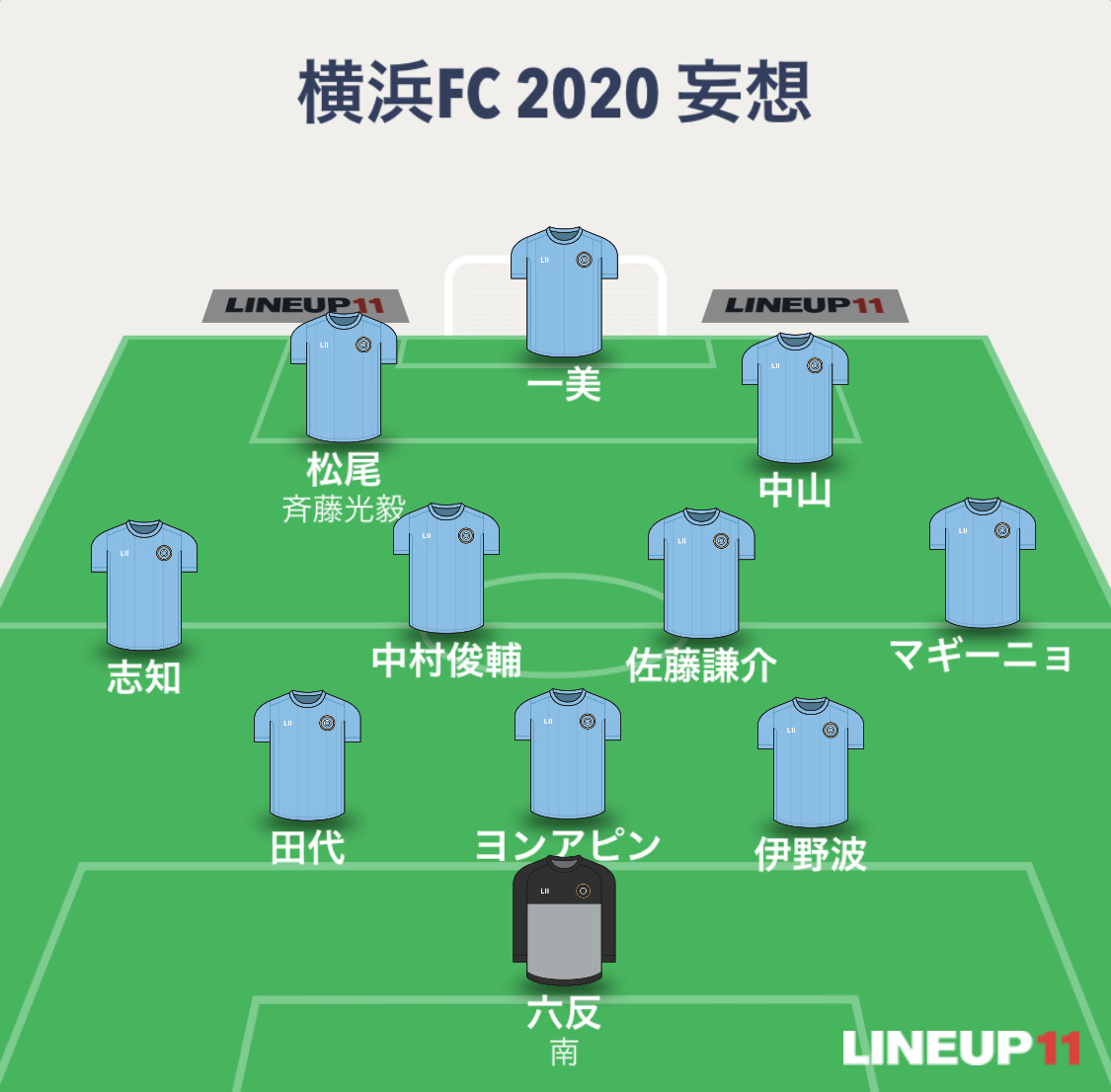 f:id:yamadaman0618:20200122221435j:plain