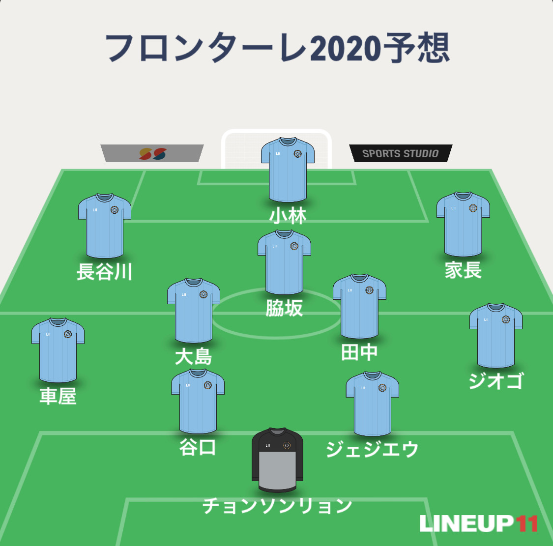 f:id:yamadaman0618:20200123213952j:plain