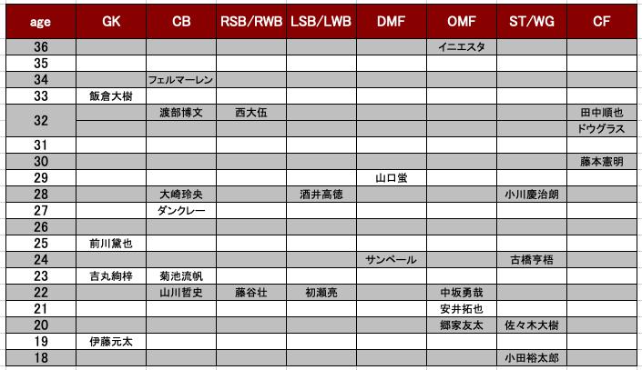 f:id:yamadaman0618:20200125204735p:plain