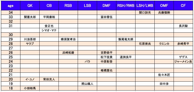 f:id:yamadaman0618:20200126222645p:plain