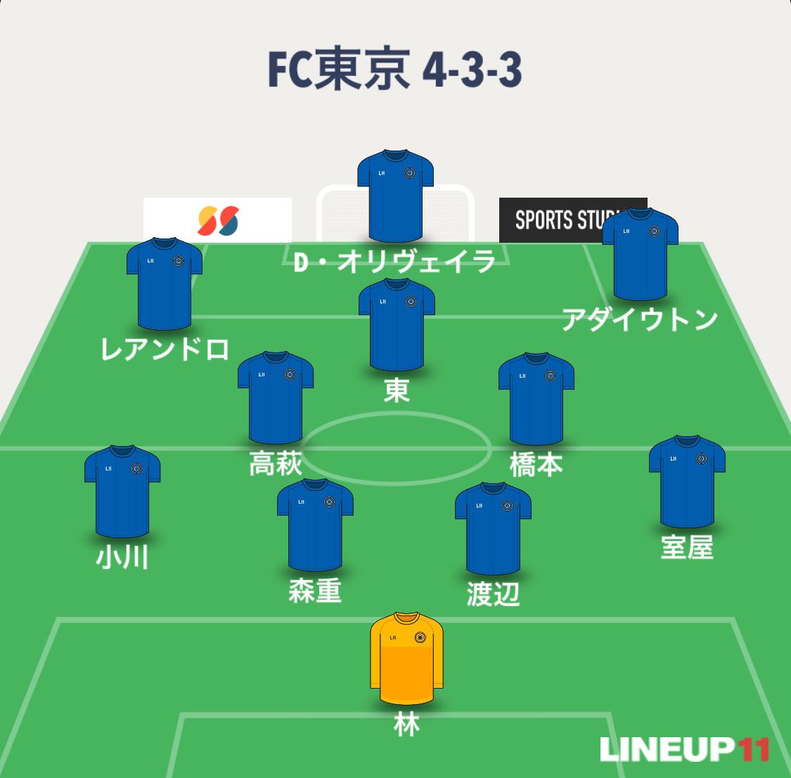 f:id:yamadaman0618:20200126234300j:plain
