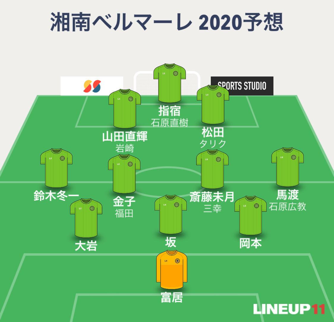 f:id:yamadaman0618:20200127215729j:plain
