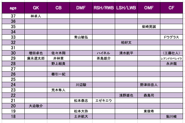 f:id:yamadaman0618:20200130235547p:plain