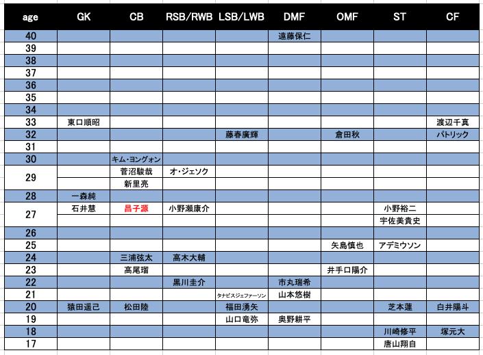 f:id:yamadaman0618:20200201010451p:plain
