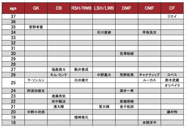 f:id:yamadaman0618:20200202211709p:plain