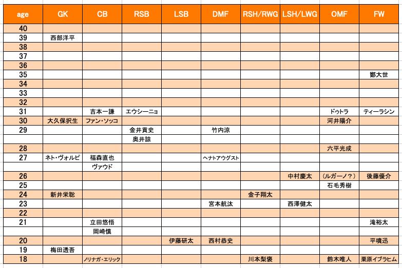 f:id:yamadaman0618:20200203224642p:plain
