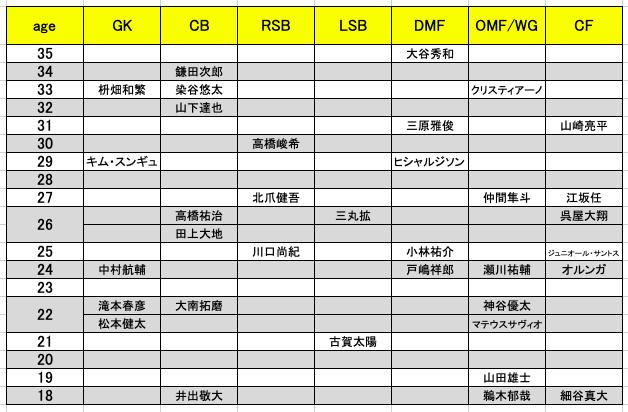 f:id:yamadaman0618:20200204204305p:plain