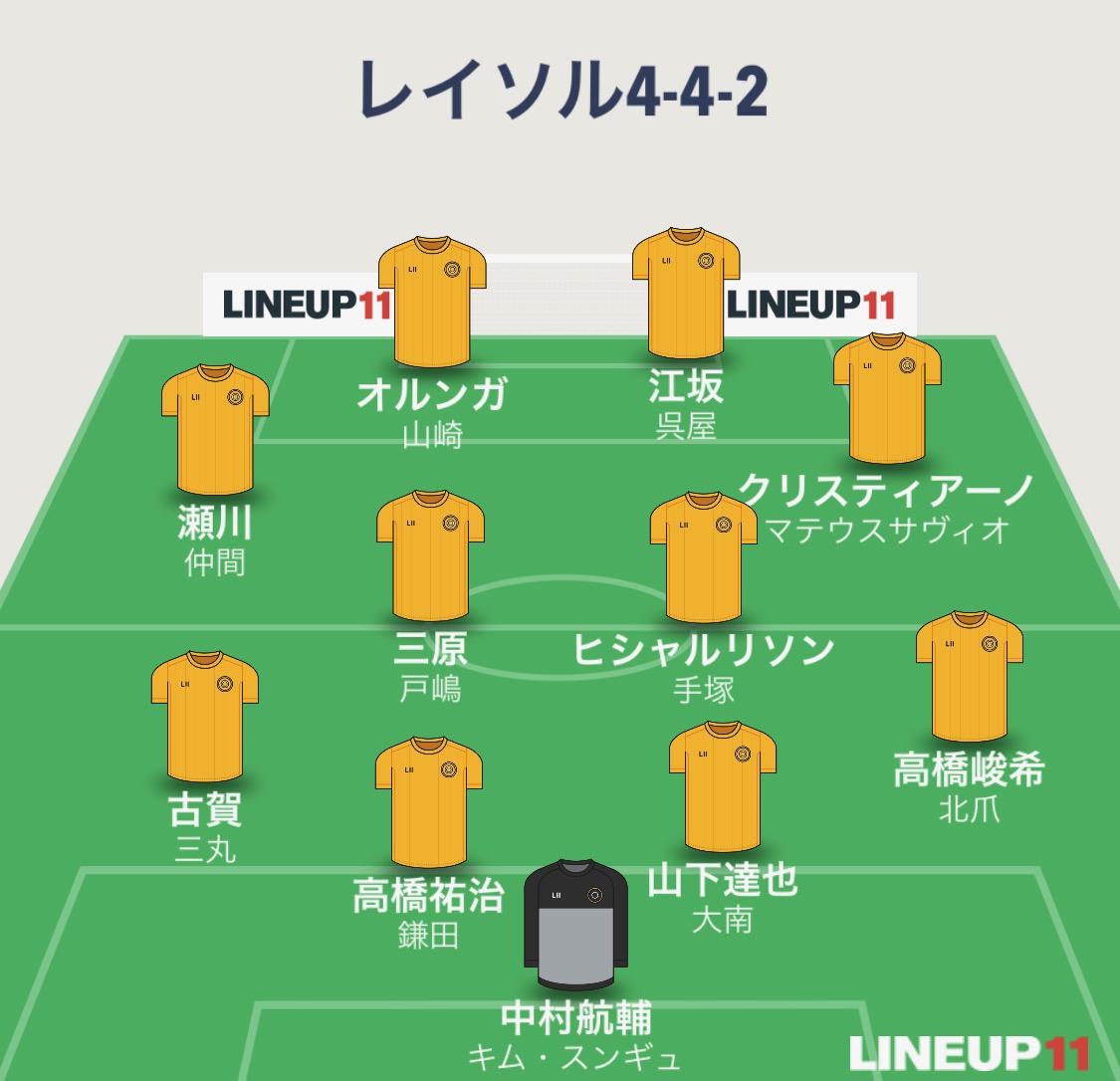 f:id:yamadaman0618:20200204211529j:plain