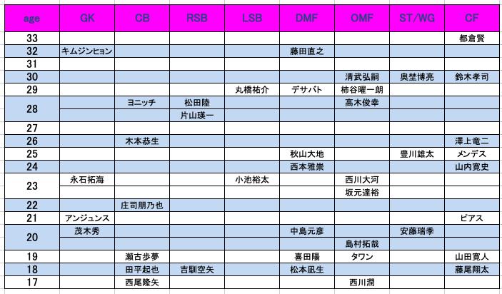 f:id:yamadaman0618:20200205155508p:plain