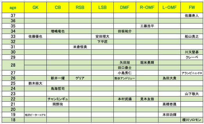 f:id:yamadaman0618:20200206220619p:plain