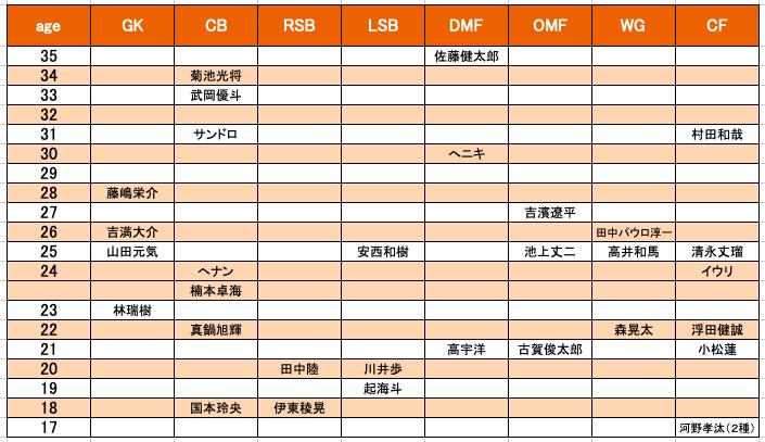 f:id:yamadaman0618:20200210224130p:plain