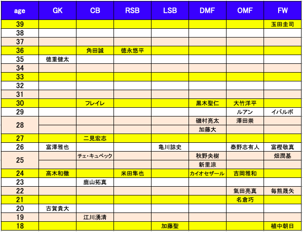 f:id:yamadaman0618:20200214195600p:plain