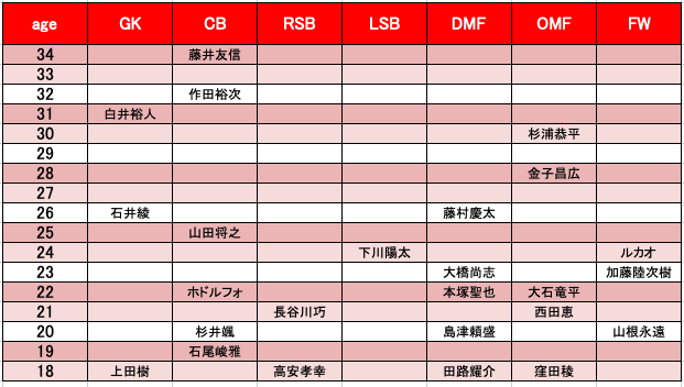 f:id:yamadaman0618:20200217145427p:plain