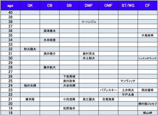 f:id:yamadaman0618:20200218213439p:plain