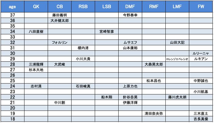 f:id:yamadaman0618:20200220214329p:plain
