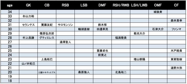 f:id:yamadaman0618:20200222210436p:plain