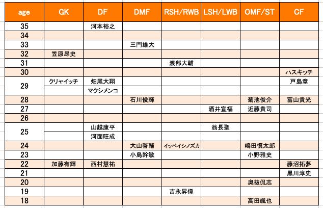 f:id:yamadaman0618:20200226004631p:plain