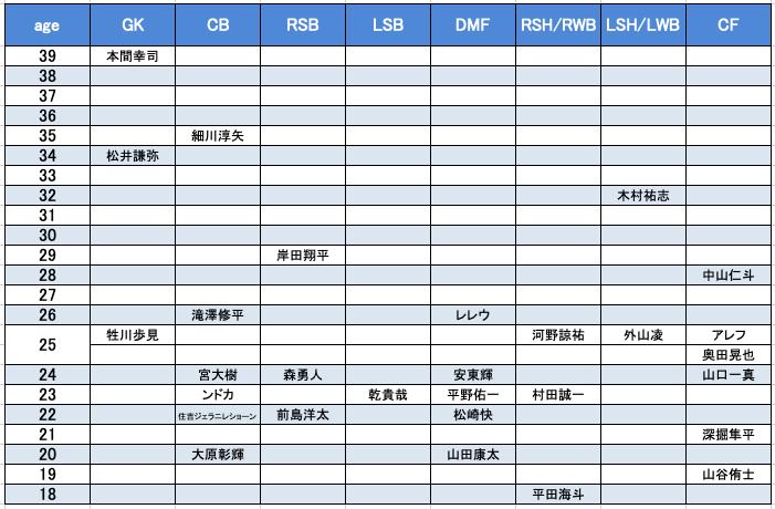 f:id:yamadaman0618:20200227011141p:plain