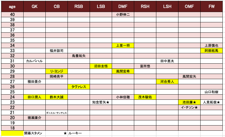 f:id:yamadaman0618:20200227210445p:plain