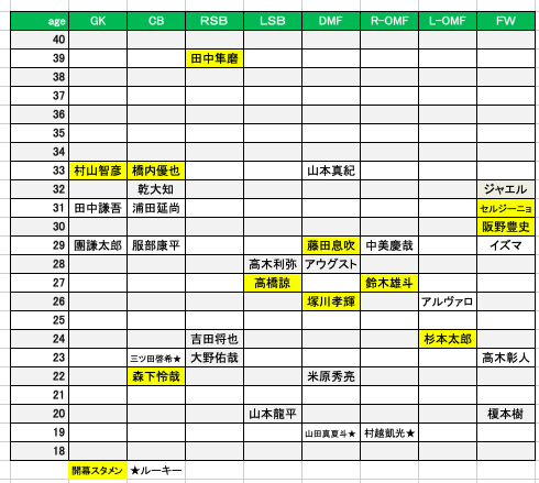 f:id:yamadaman0618:20200307184609p:plain