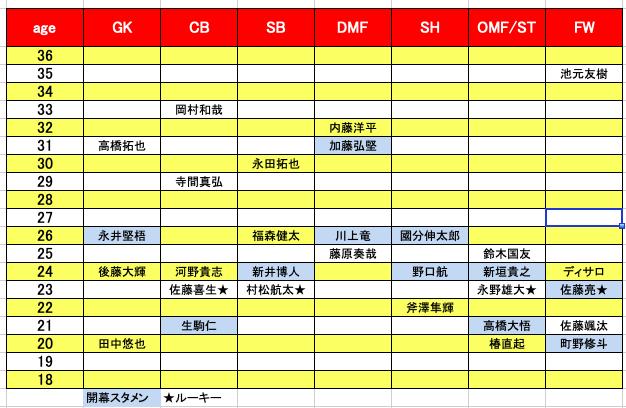 f:id:yamadaman0618:20200313205617p:plain