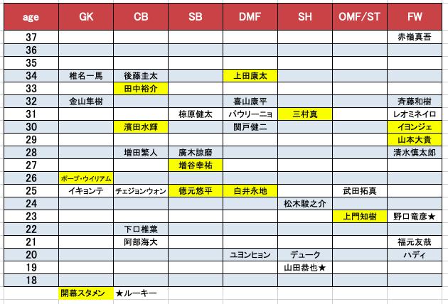 f:id:yamadaman0618:20200314222856p:plain
