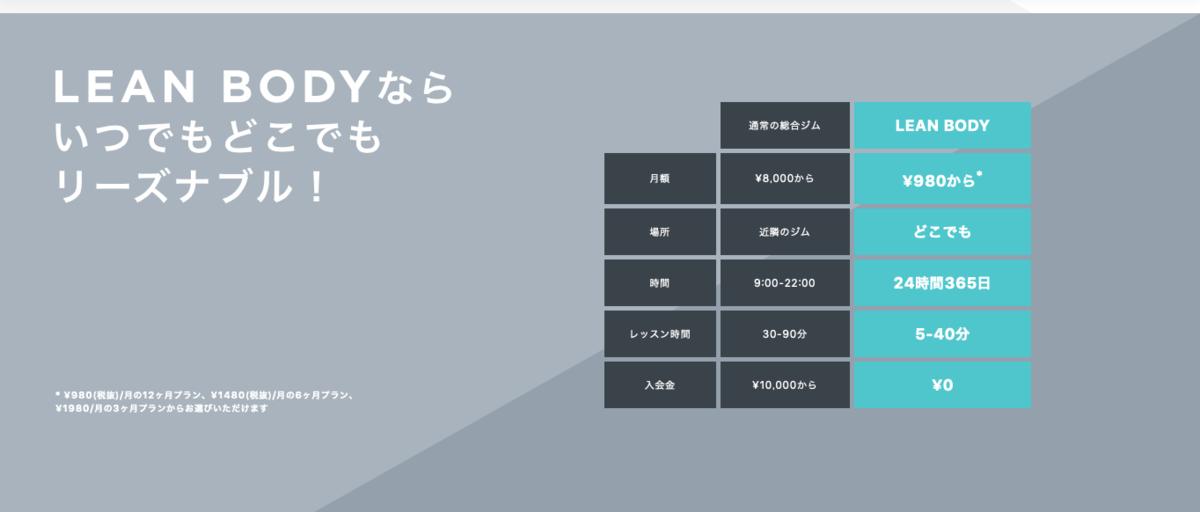 f:id:yamadaman0618:20200415120620p:plain