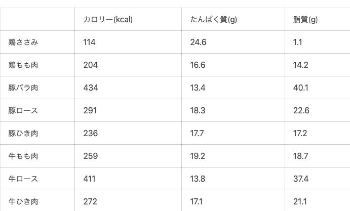 f:id:yamadaman0618:20200416164741p:plain