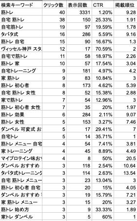 f:id:yamadaman0618:20200501221833p:plain