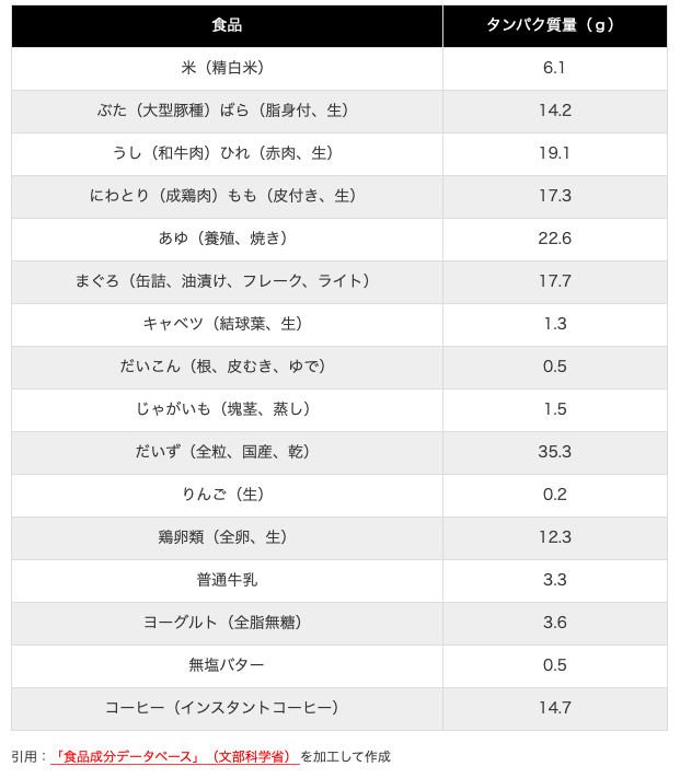 f:id:yamadaman0618:20200525193849p:plain