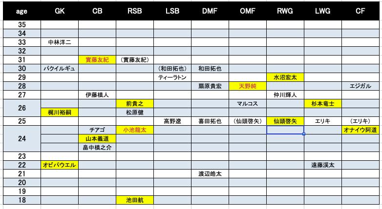 f:id:yamadaman0618:20200601152647p:plain