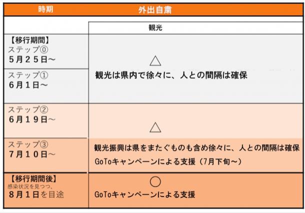 f:id:yamadaman0618:20200618195427p:plain
