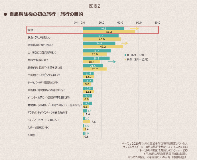 f:id:yamadaman0618:20200618195801p:plain