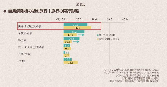 f:id:yamadaman0618:20200618195814p:plain