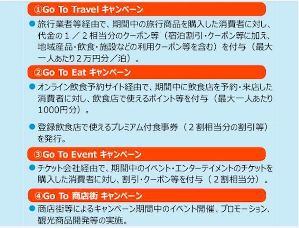 f:id:yamadaman0618:20200618200237p:plain