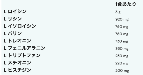 f:id:yamadaman0618:20200624211843p:plain