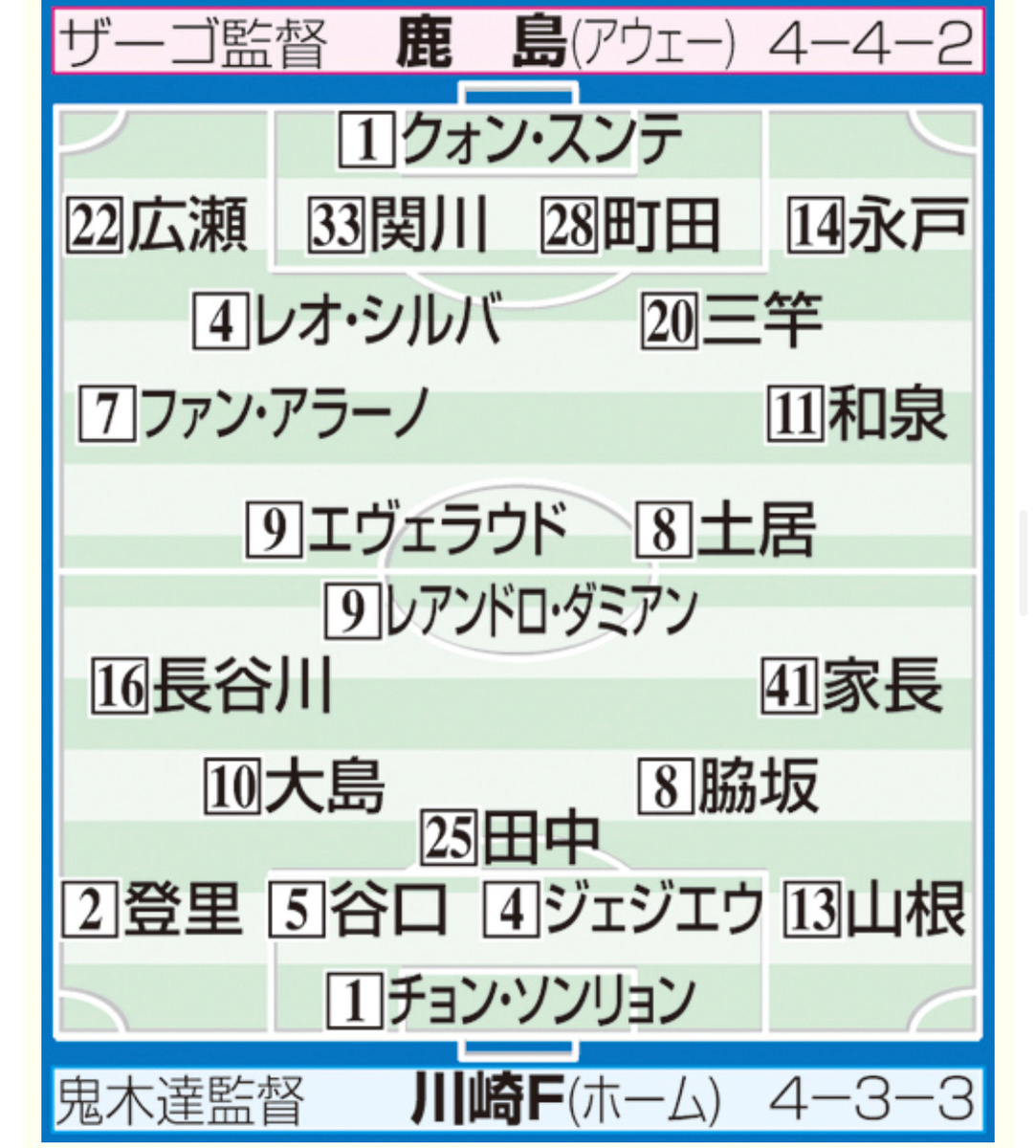 f:id:yamadaman0618:20200702144108j:plain