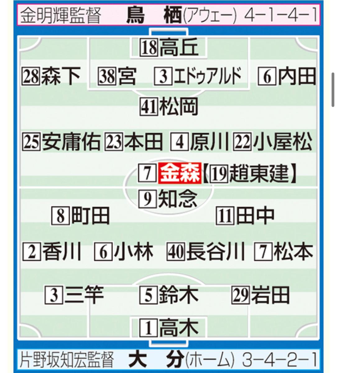 f:id:yamadaman0618:20200702144112j:plain
