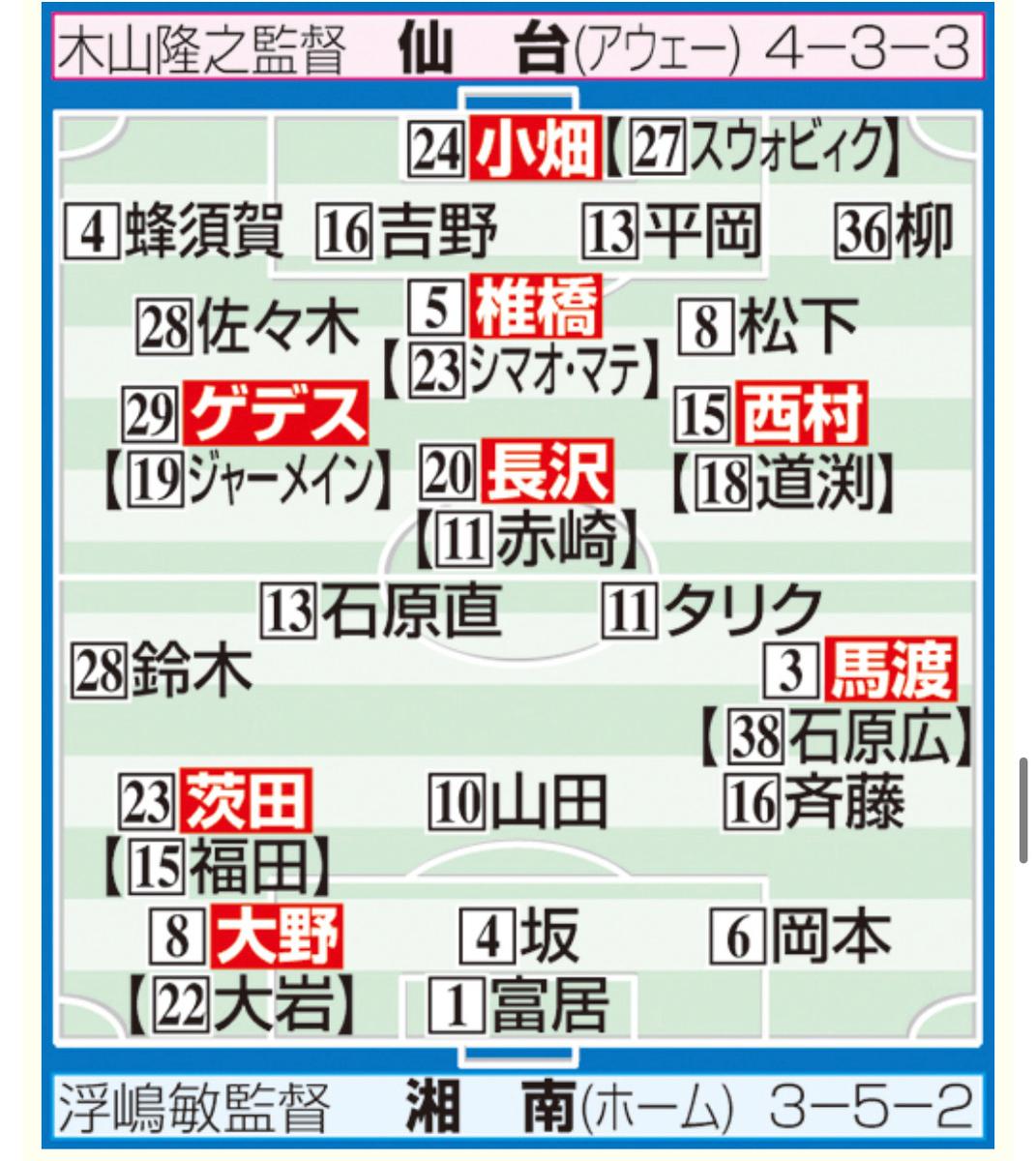 f:id:yamadaman0618:20200702144113j:plain