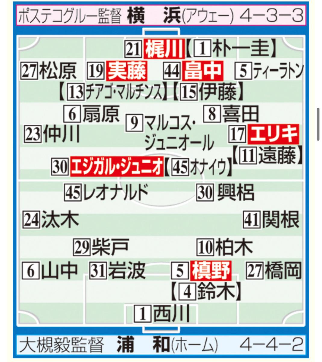 f:id:yamadaman0618:20200702144116j:plain