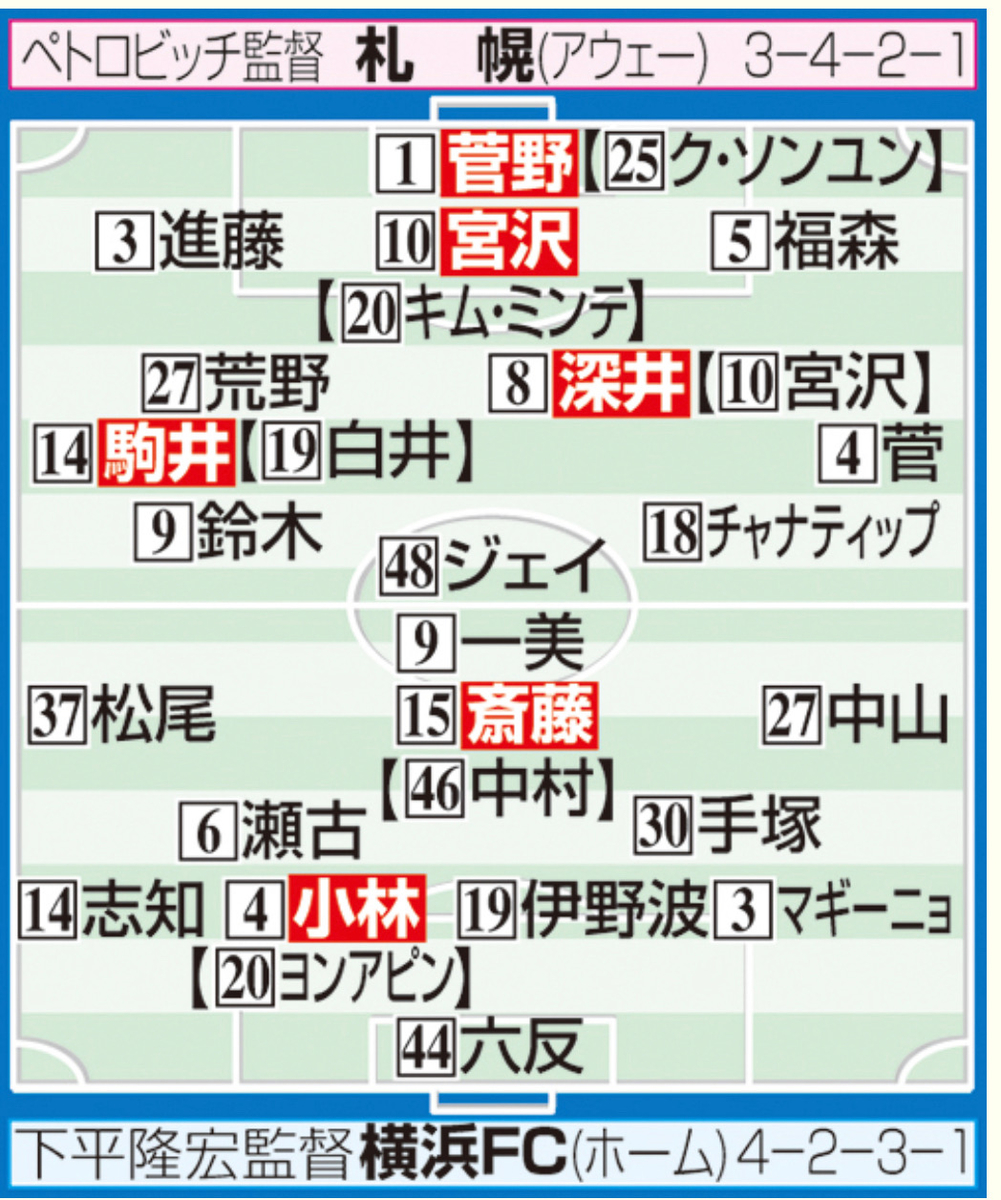 f:id:yamadaman0618:20200702144117j:plain