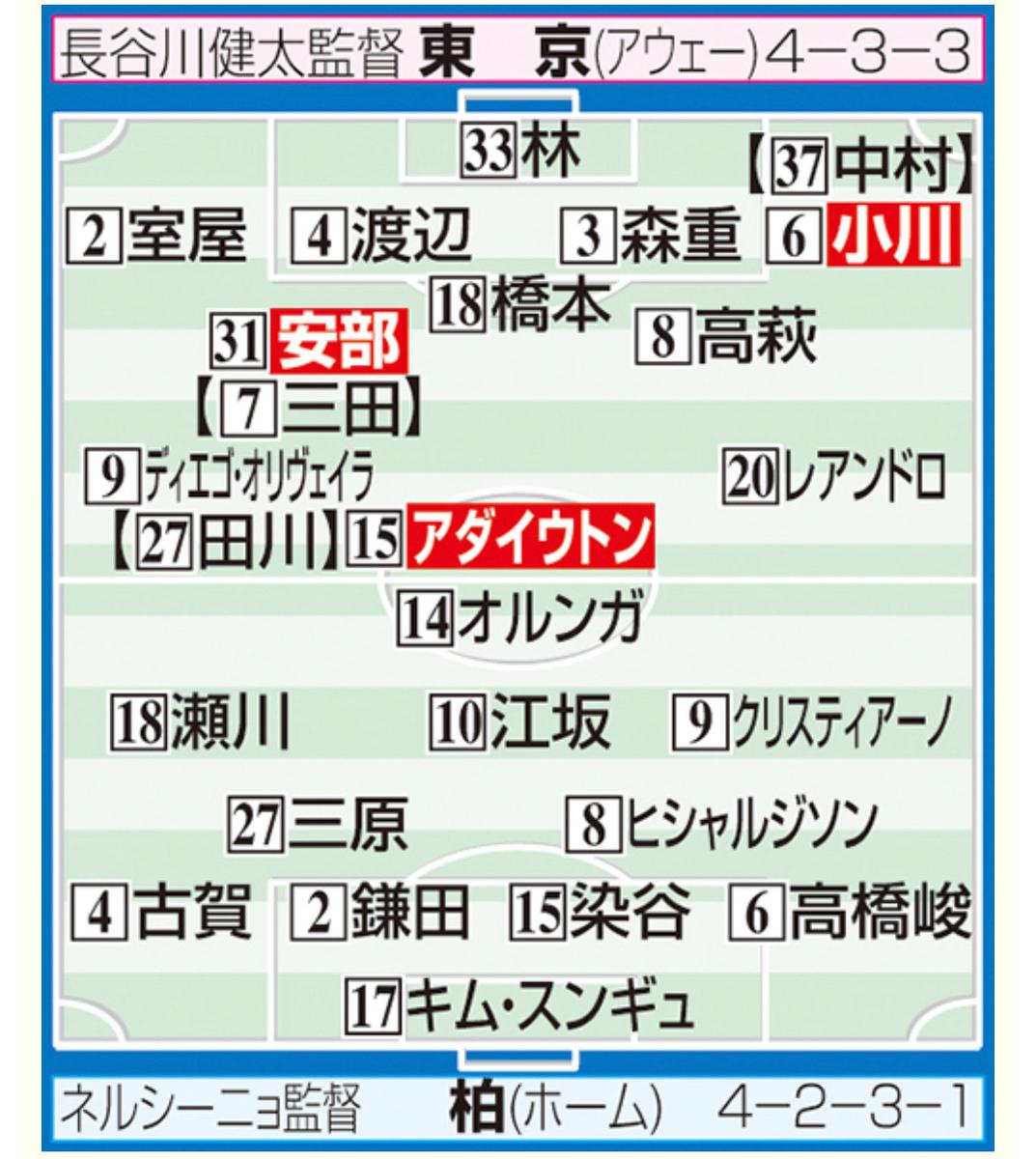 f:id:yamadaman0618:20200702144120j:plain